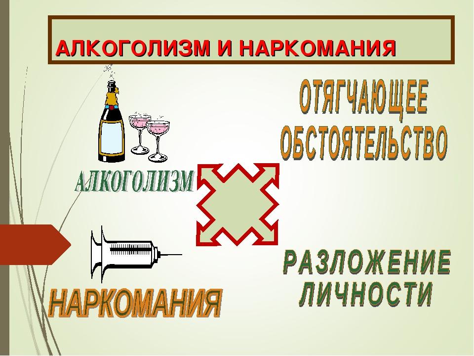 Картинки алкоголизм наркомания