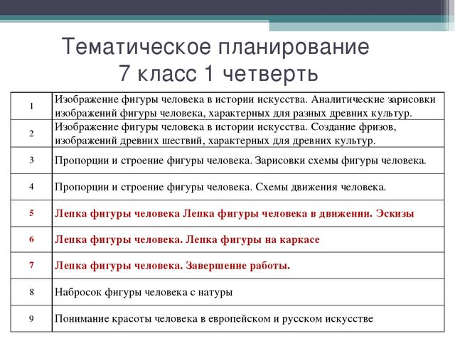 урок презентация красота человека в европейском и русском искусс