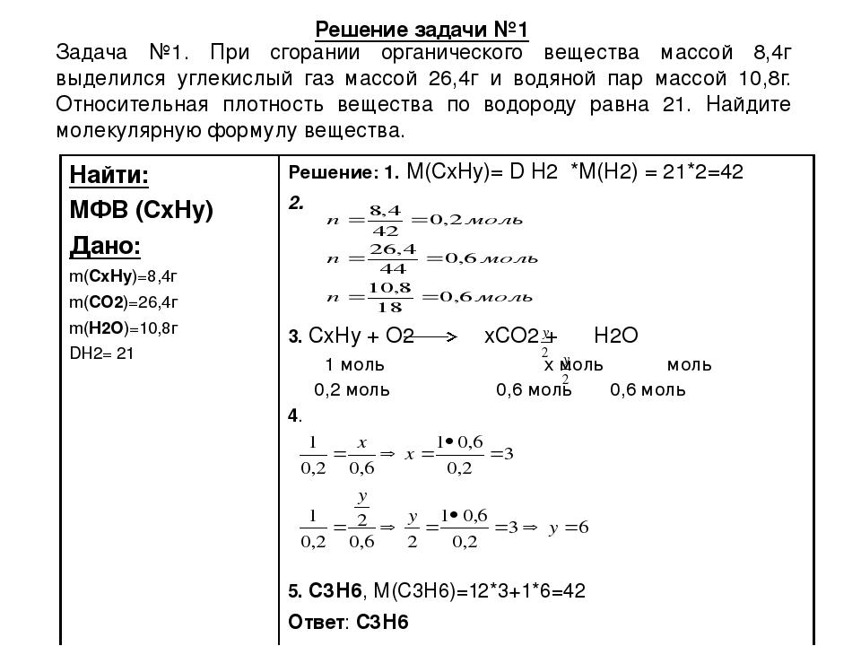 Решение задач по химии по продуктам сгорания задачи на фотоэффект решение задач
