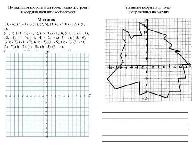 Гдз Координатная Плоскость 6 Класс Самостоятельная Работа Зубарева С-4.2