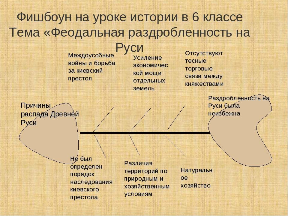 это 6 гдз россии данилов феодальная раздробленность истрия кл