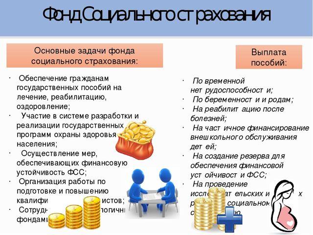 Презентация на тему Внебюджетные фонды Фонд Социального страхования Основные задачи фонда социального страхования О