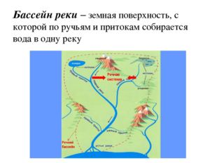 Бассейн реки – земная поверхность, с которой по ручьям и притокам собирается
