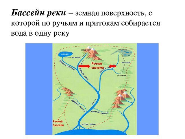Бассейн реки – земная поверхность, с которой по ручьям и притокам собирается...