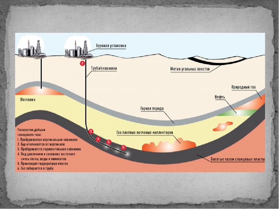 89 газоконденсатные месторождения могут разрабатываться без искусственного поддержания пластового давления