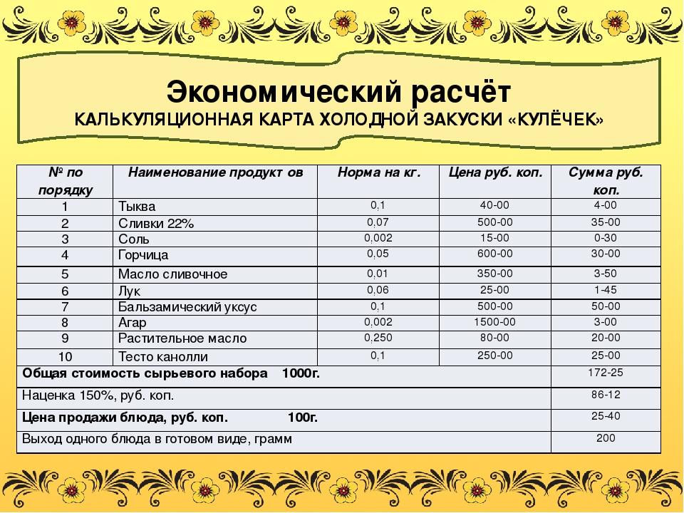 Прошу писать на почту- ivannikovku@all-roof.ru нравится.