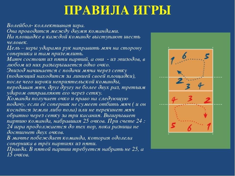 Правило игры в волейбол в картинках