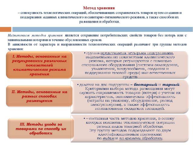 Метод хранения – совокупность технологических операций 31758973a4e97
