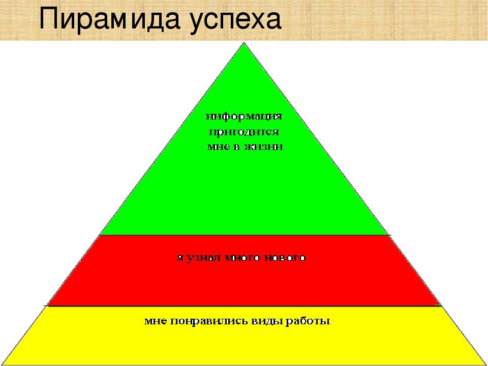 Пирамида успеха картинки