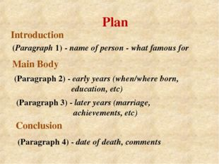 Plan Introduction (Paragraph 1) - name of person - what famous for Main Body
