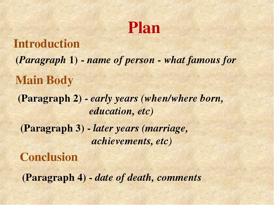 Plan Introduction (Paragraph 1) - name of person - what famous for Main Body...