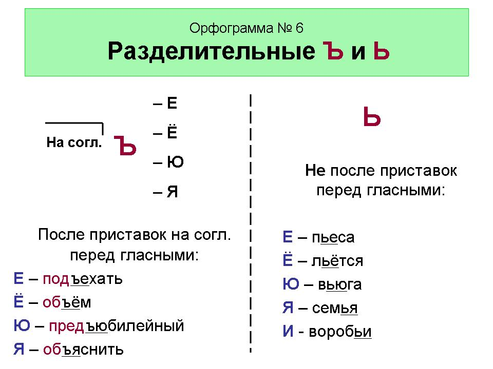 слова с ь и ъзнаком примеры