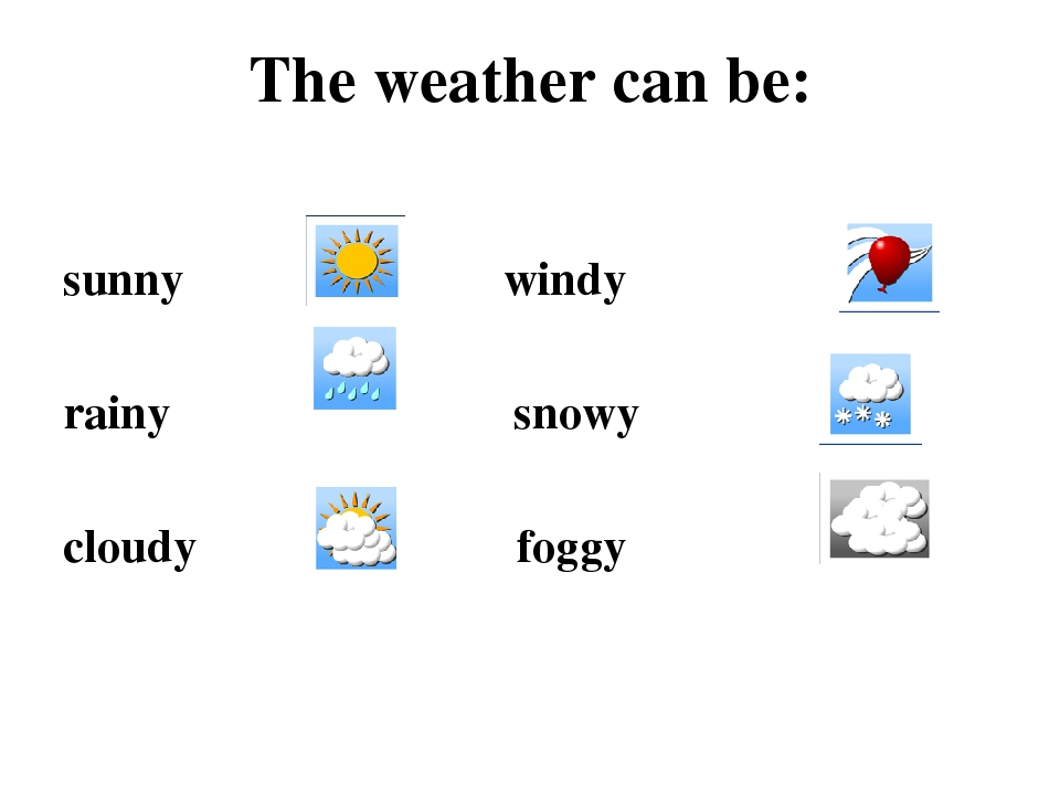 The weather can be: sunny windy rainy snowy cloudy foggy