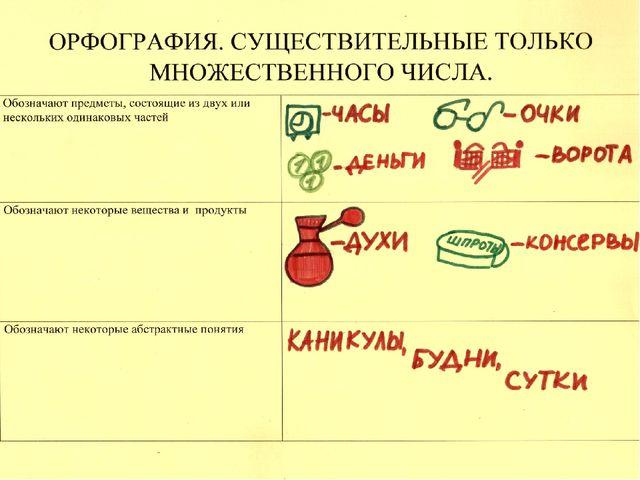 в морфология картинках языка русского