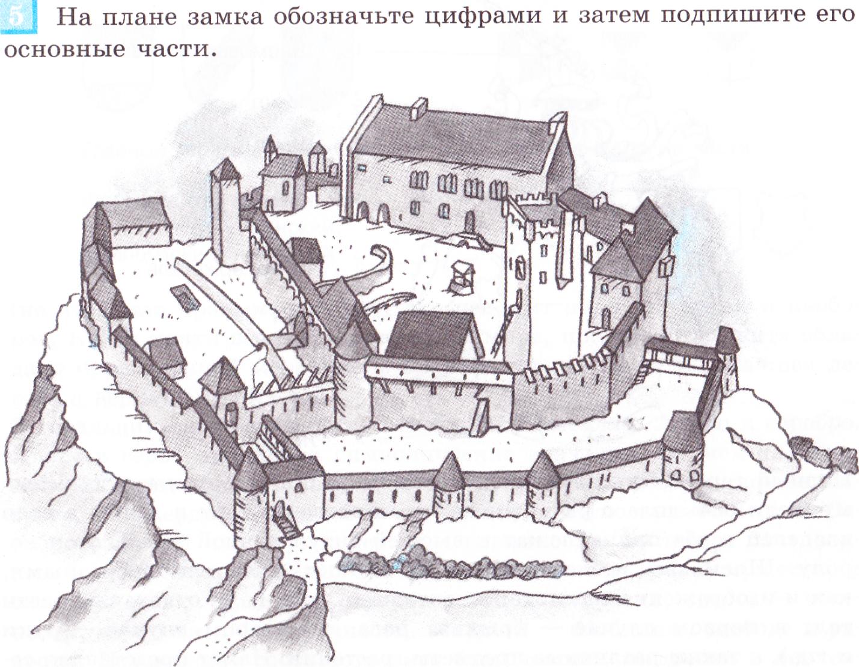 рассмотрите рисунок схему средневекового города составьте его описание по иллюстрации