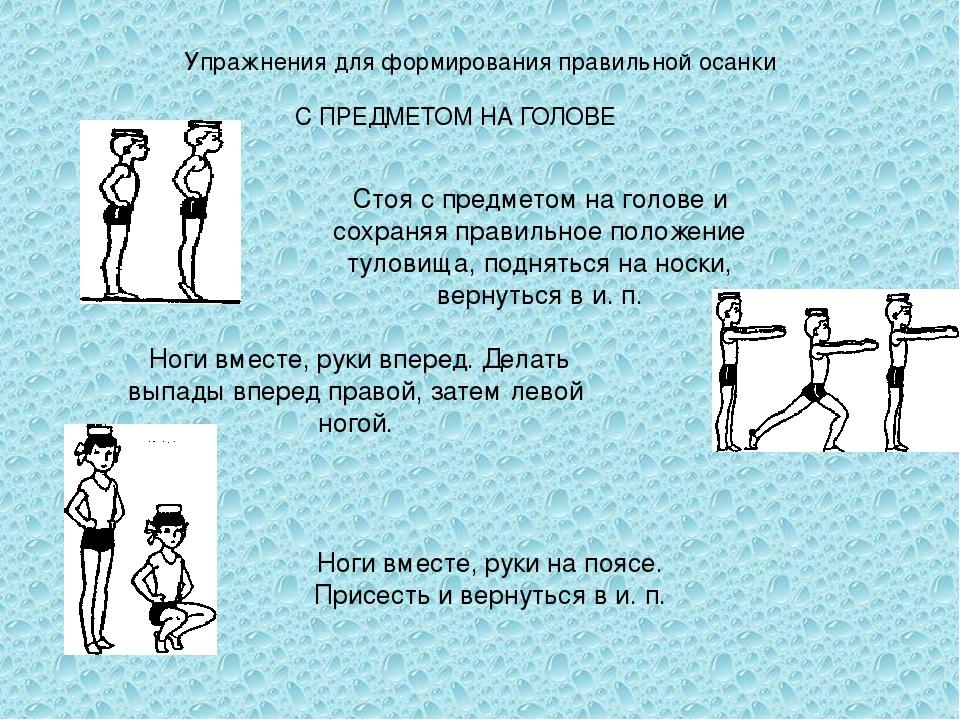упражнения для формирования осанки картинки капри могут предназначаться