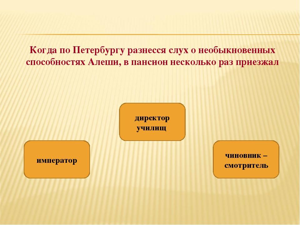 Когда по Петербургу разнесся слух о необыкновенных способностях Алеши, в панс...