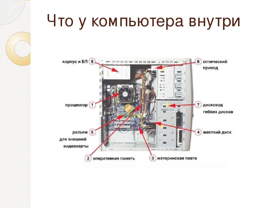 программа которая показывает внутренности компа