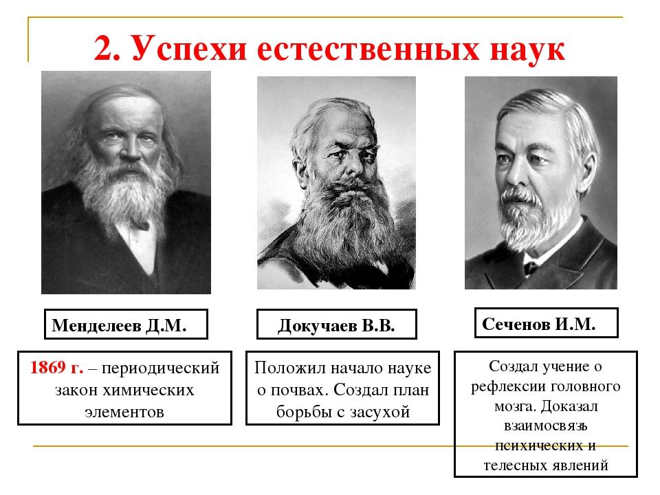 2. Успехи естественных наук Менделеев Д.М. 1869 г. – периодический закон хими...