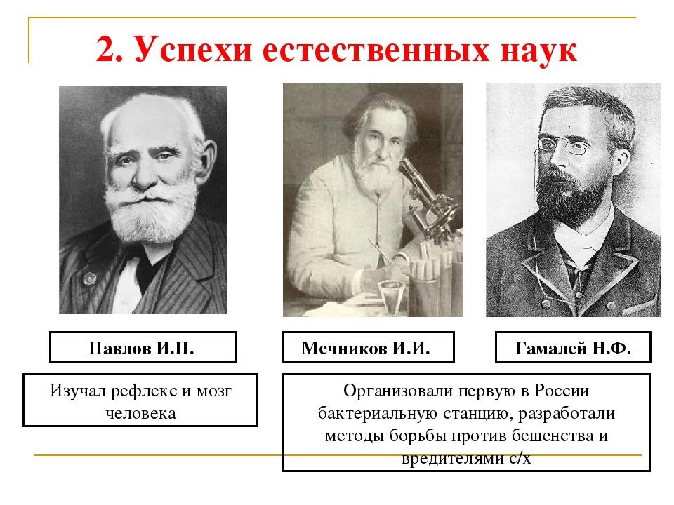 2. Успехи естественных наук Павлов И.П. Изучал рефлекс и мозг человека Мечник...