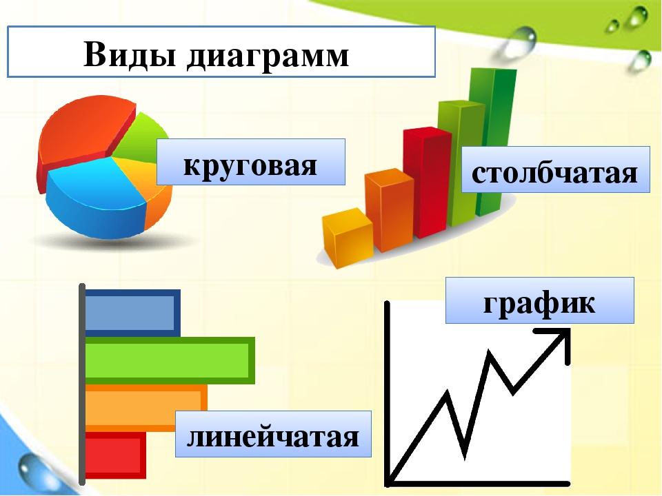 К ним относятся: экспликация графика, пространственные ориентиры, масштабные ориентиры, поле графика.