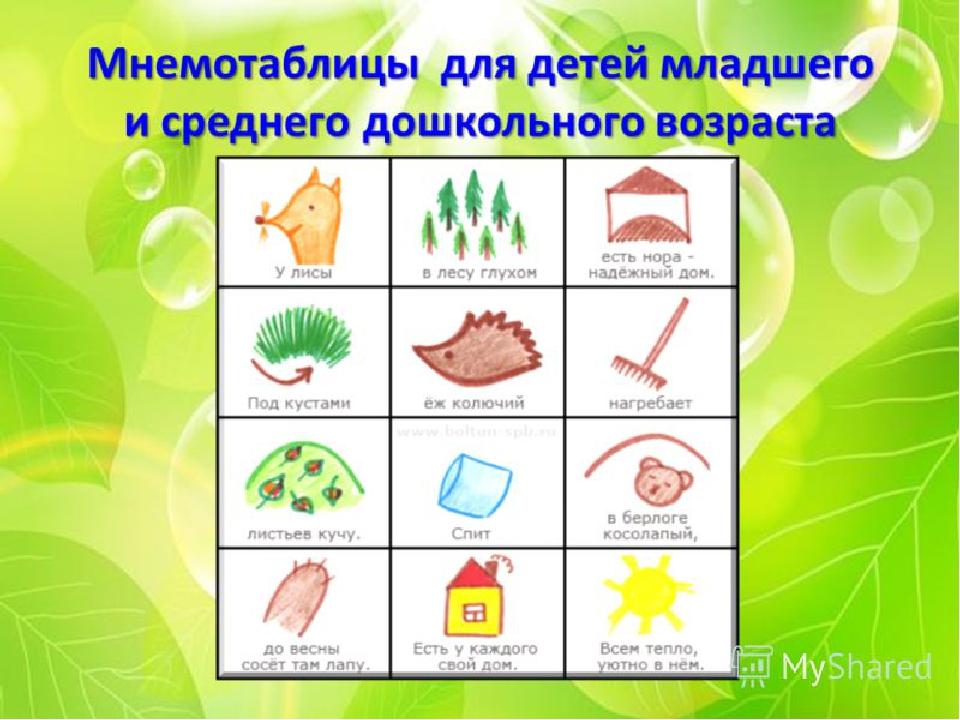 мнемотехника картинки для презентации для достижения