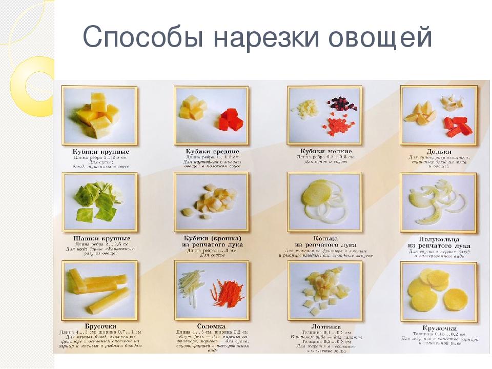Нарезка картинок для таблиц