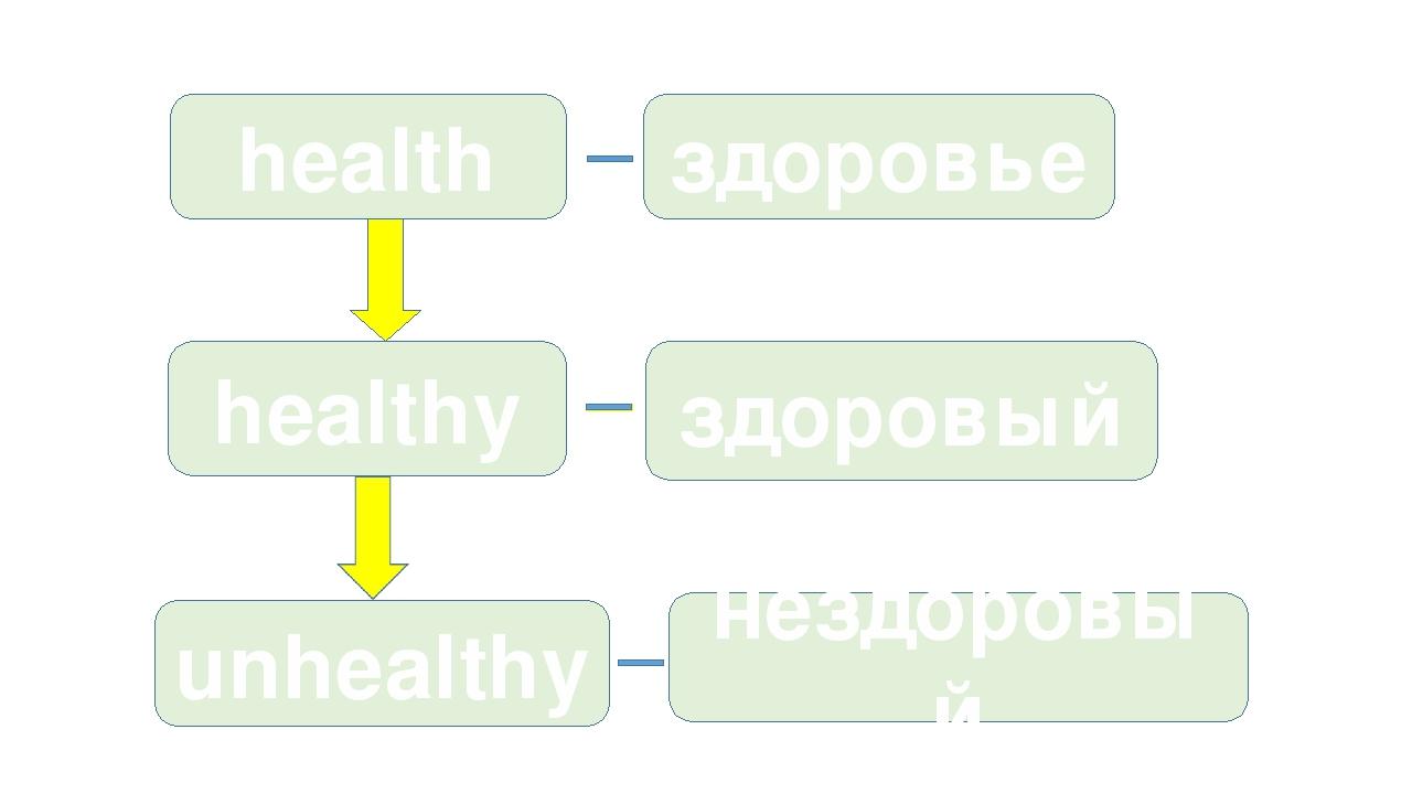 health здоровье healthy здоровый unhealthy нездоровый
