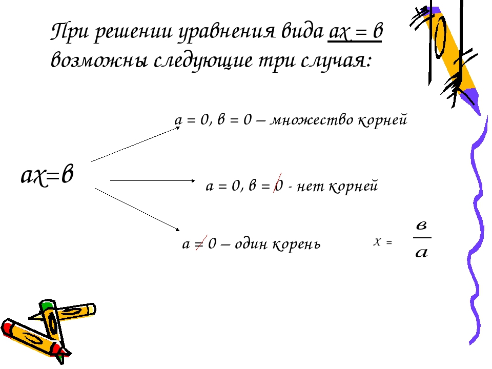 ах=в а = 0 – один корень а = 0, в = 0 - нет корней а = 0, в = 0 – множество...