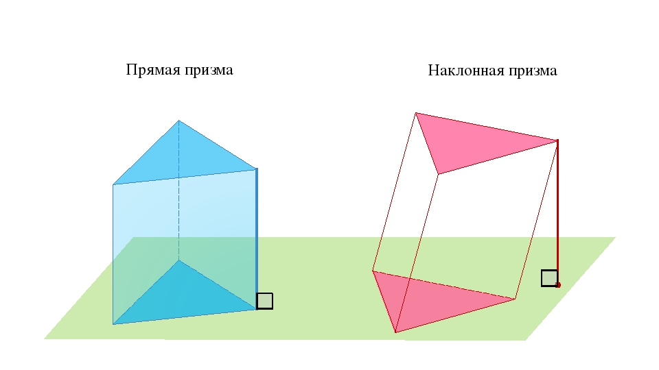 картинки наклонная треугольная призма которые сейчас изучаются