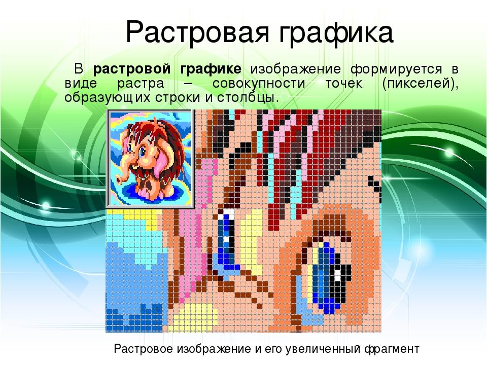 computer graphics vs raster graphics
