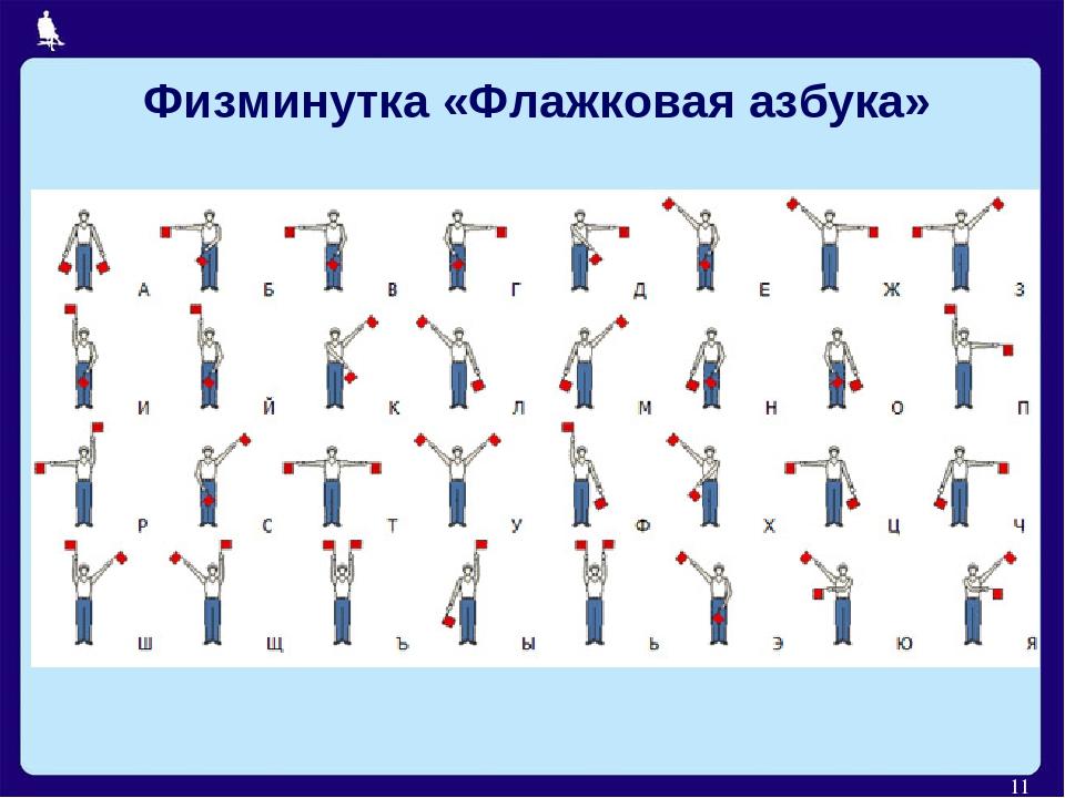 Морская азбука флажки картинки