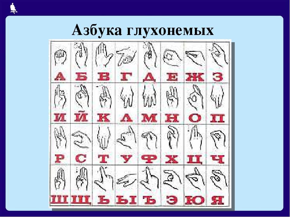 того, азбука жестов глухонемых в картинках этом