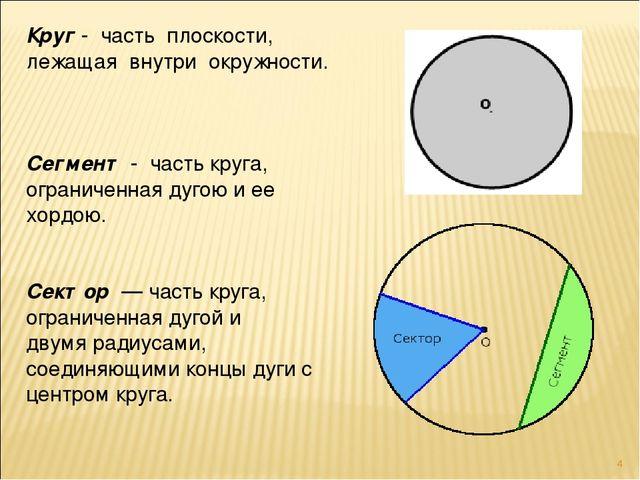 1.15 рис радиус измерьте круга