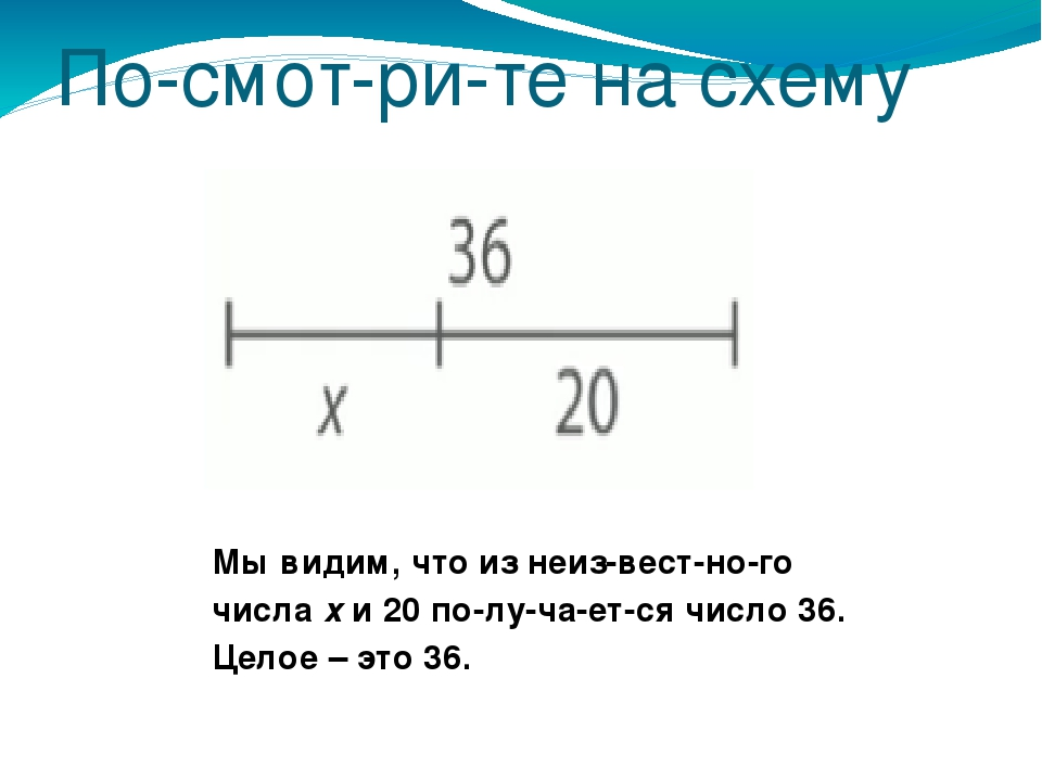 Посмотрите на схему Мы видим, что из неизвестного числахи 20 получа...