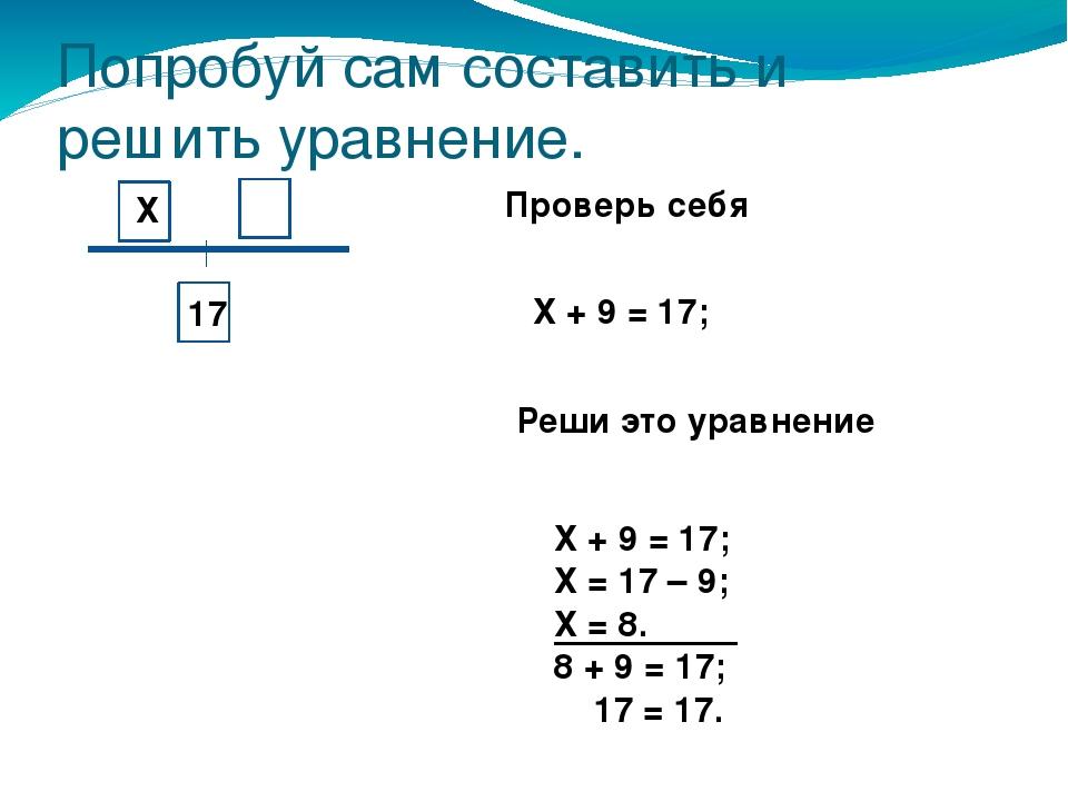 Попробуй сам составить и решить уравнение. 9 17 Х Проверь себя Х + 9 = 17; Ре...