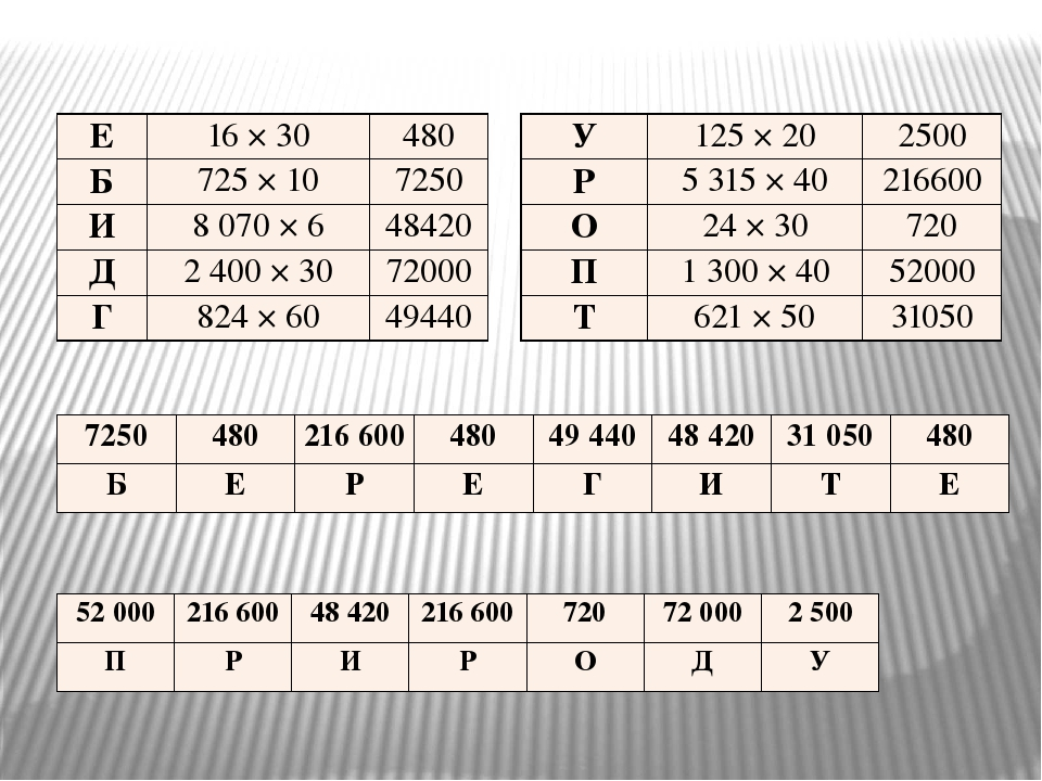 Е 16 × 30 480 Б 725 × 10 7250 И 8 070 × 6 48420 Д 2400 × 30 72000 Г 824 × 60...