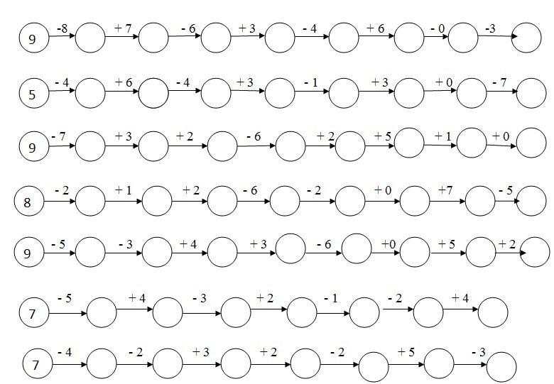 продажи Вашу математические цепочки для дошкольников такое пренатальный скрининг