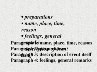 • preparations • name, place, time, reason • feelings, general remarks • desc