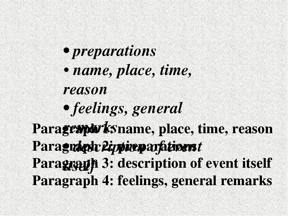 • preparations • name, place, time, reason • feelings, general remarks • desc...