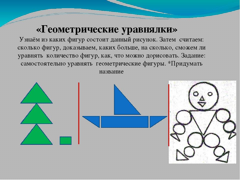хорошо рассмотрите рисунок парохода из каких простых геометрических фигур он состоит приступим