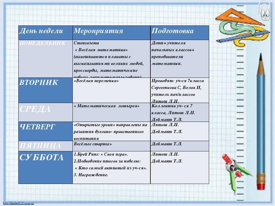 День недели Мероприятия Подготовка ПОНЕДЕЛЬНИК Стенгазета « Весёлая математи...