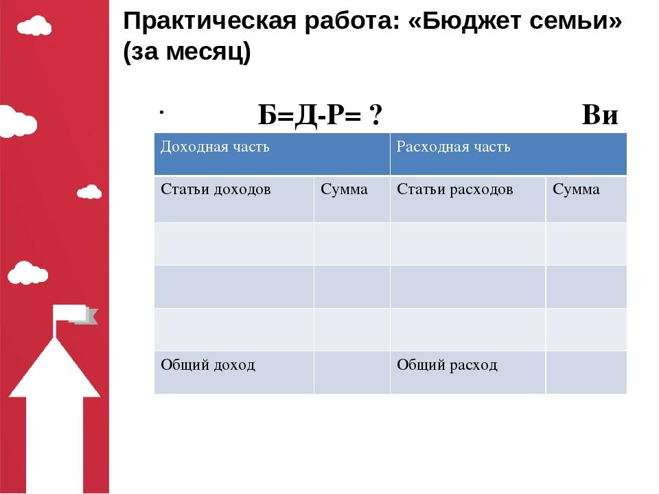 Практическая работа: «Бюджет семьи» (за месяц) Б=Д-Р= ? Вид бюджета-? Доходна...