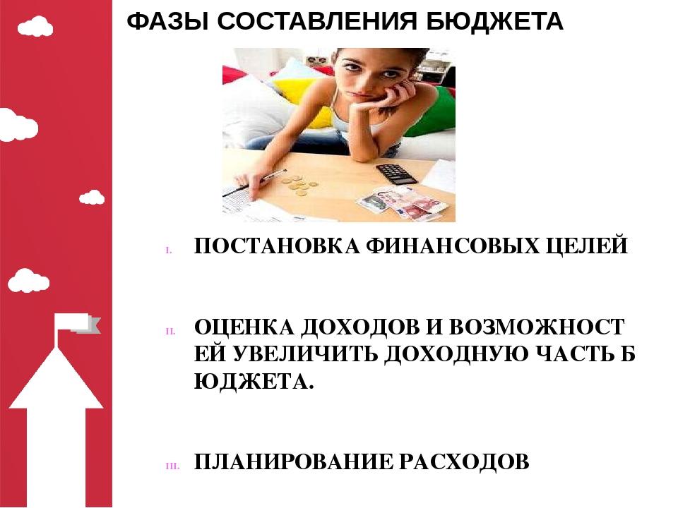 ФАЗЫ СОСТАВЛЕНИЯ БЮДЖЕТА ПОСТАНОВКА ФИНАНСОВЫХ ЦЕЛЕЙ ОЦЕНКА ДОХОДОВ И ВОЗМОЖН...
