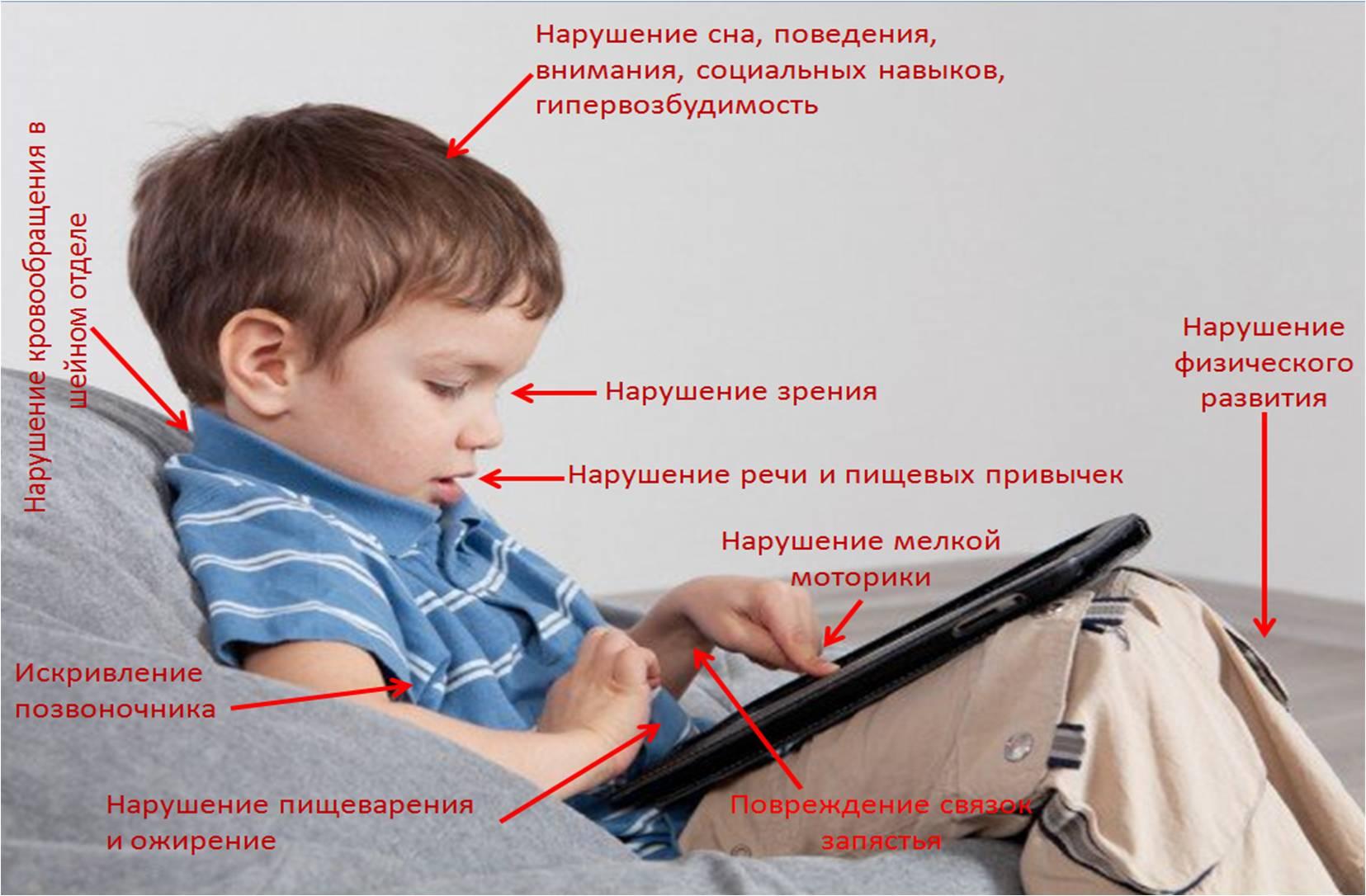 """Консультация для родителей """"Вред гаджетов: почему у детей возникает  компьютерная зависимость"""""""