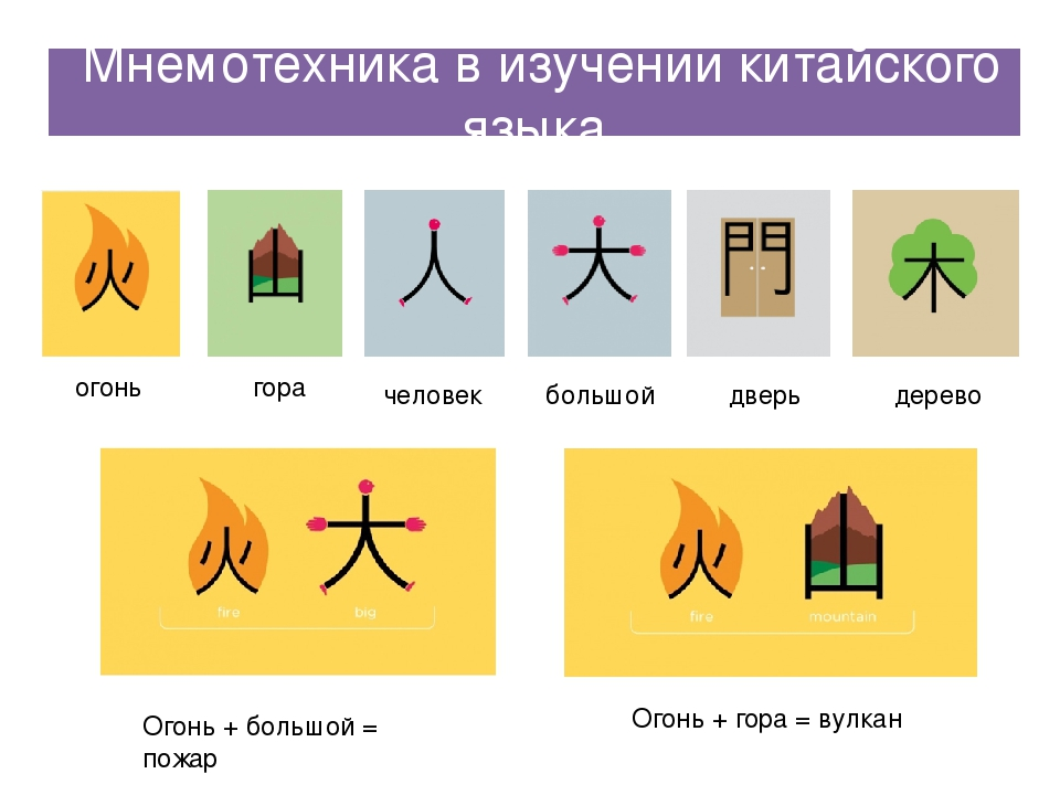 иероглифы с картинками для запоминания счастливой семейной жизни