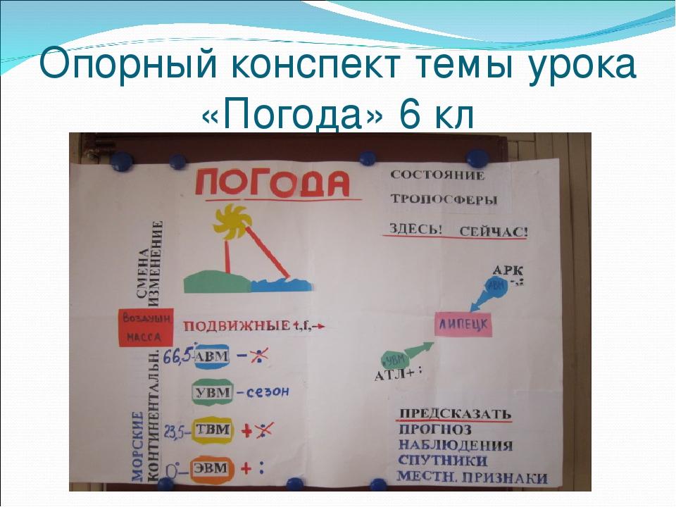 Опорный конспект темы урока «Погода» 6 кл