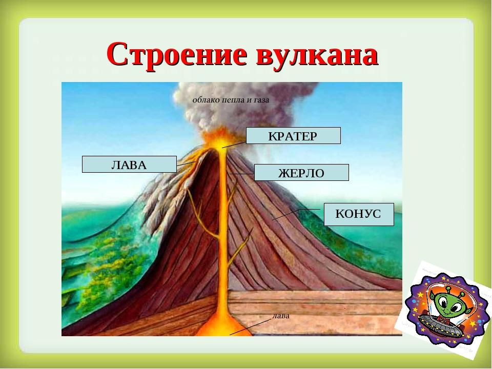 Картинка как устроен вулкан