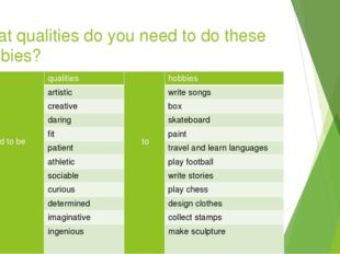 What qualities do you need to do these hobbies? I need to be qualities to hob