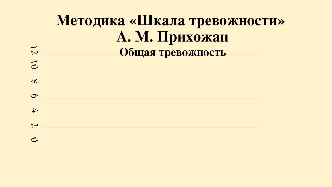 Методика «Шкала тревожности» А. М. Прихожан